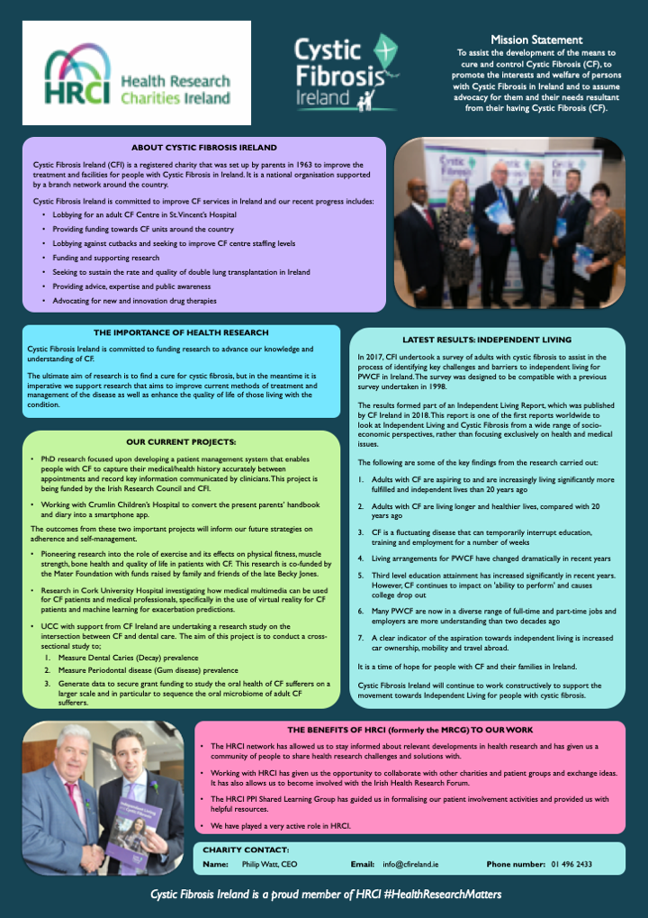 Cystic Fibrosis Ireland