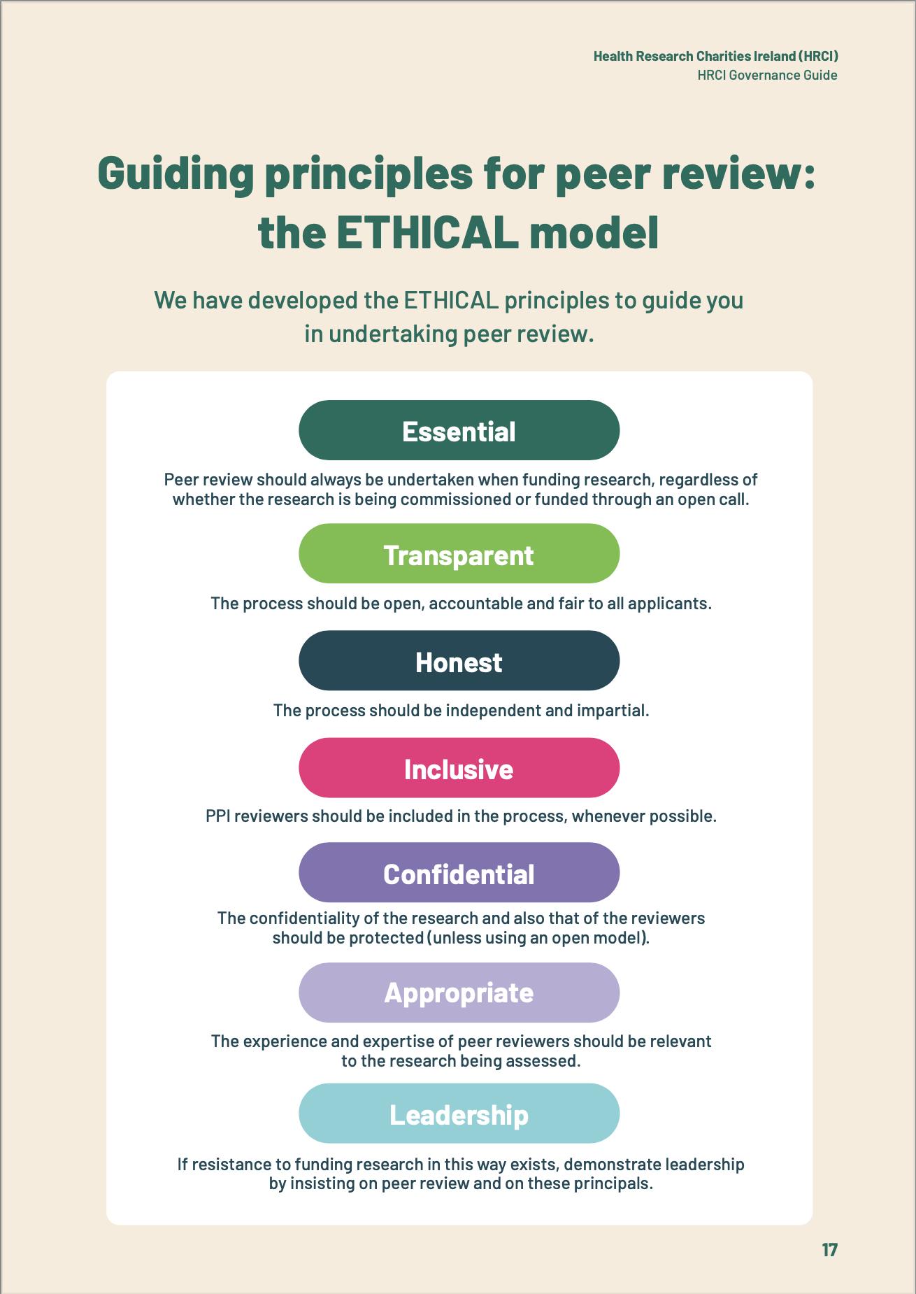 Governance guide_Ethical principals